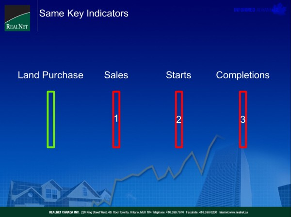 same-indicators.jpg