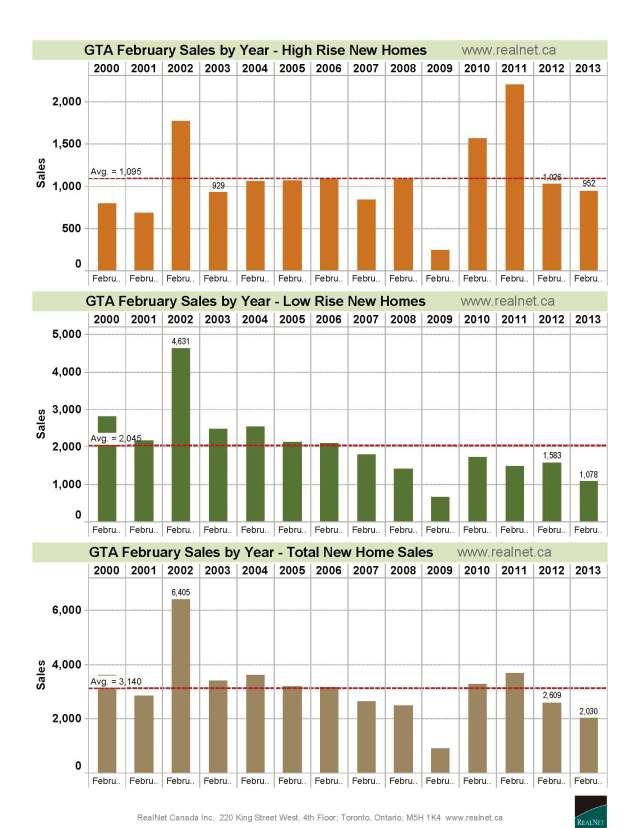 monthly historical nh sales feb13 v2_Page_1