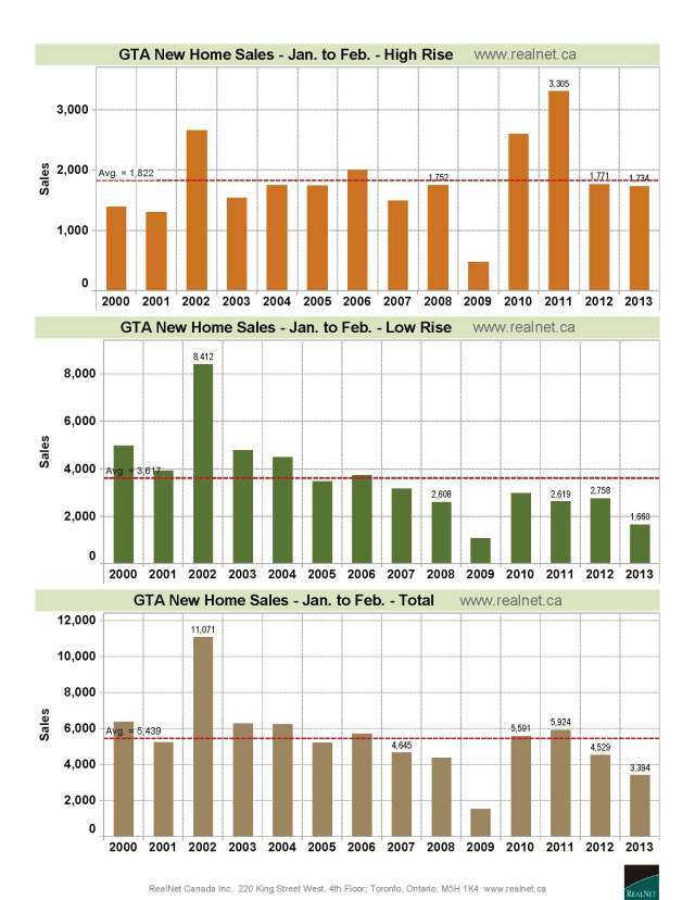 monthly historical nh sales feb13 v2_Page_2