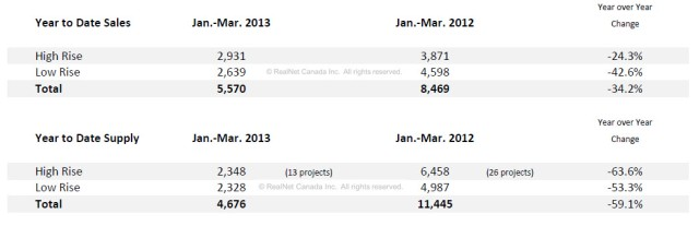 monthly market report extract march2013