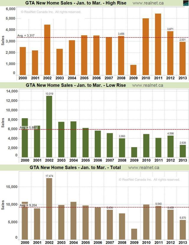 realnet sales x q1 march2013